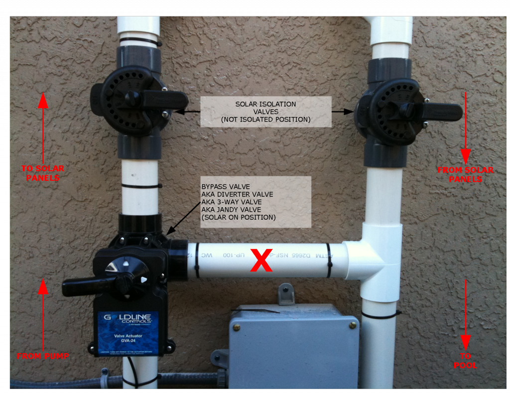 SOLAR POOL HEAT MANIFOLD Solar Pool Heating Manifold